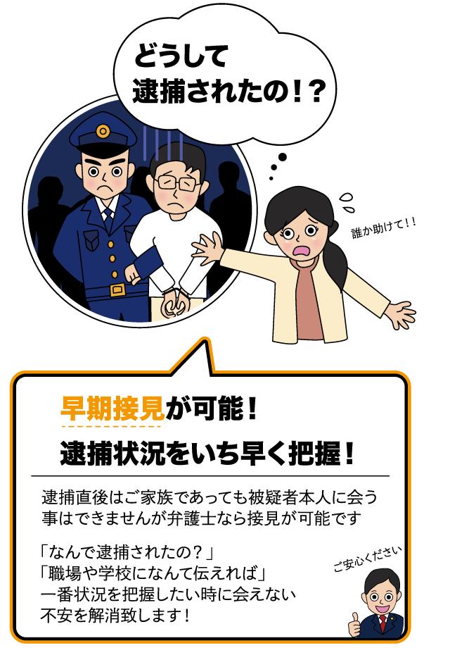 どうして逮捕されたの!?